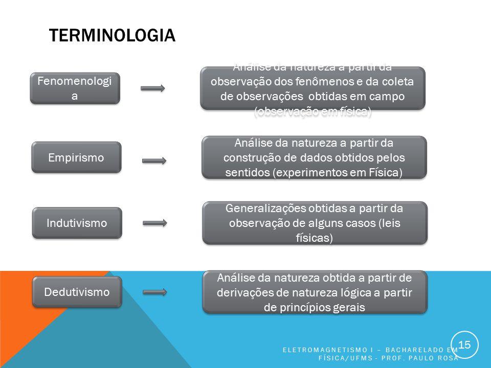 TERMINOLOGIA ELETROMAGNETISMO I – BACHARELADO EM FÍSICA/UFMS - PROF. PAULO ROSA 15 Fenomenologi a Análise da natureza a partir da observação dos fenôm