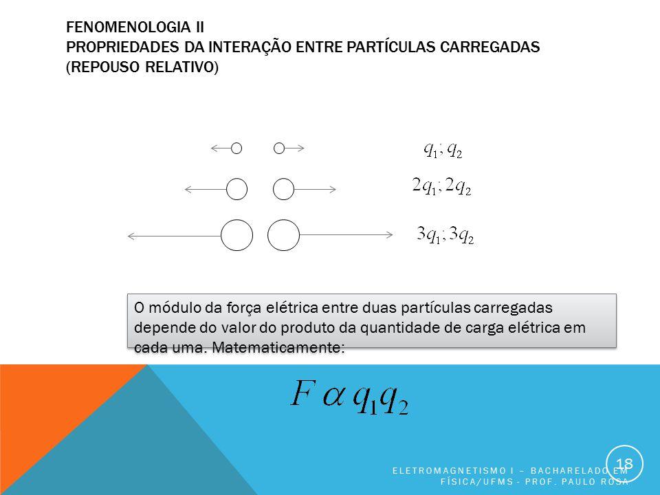 FENOMENOLOGIA II PROPRIEDADES DA INTERAÇÃO ENTRE PARTÍCULAS CARREGADAS (REPOUSO RELATIVO) ELETROMAGNETISMO I – BACHARELADO EM FÍSICA/UFMS - PROF. PAUL