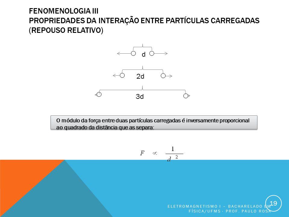 FENOMENOLOGIA III PROPRIEDADES DA INTERAÇÃO ENTRE PARTÍCULAS CARREGADAS (REPOUSO RELATIVO) O módulo da força entre duas partículas carregadas é invers