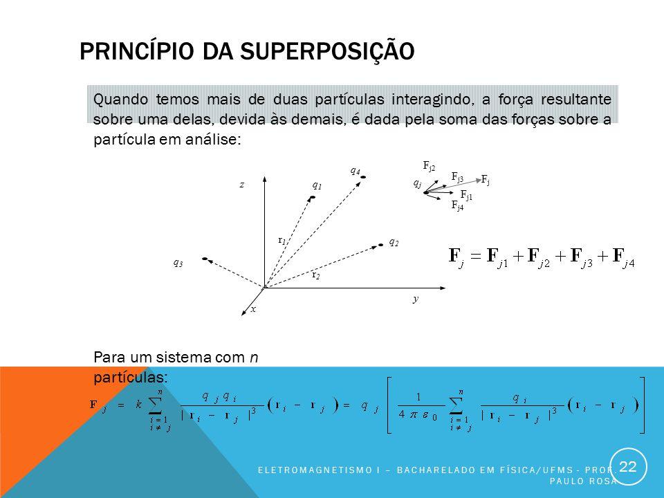PRINCÍPIO DA SUPERPOSIÇÃO ELETROMAGNETISMO I – BACHARELADO EM FÍSICA/UFMS - PROF. PAULO ROSA 22 Quando temos mais de duas partículas interagindo, a fo