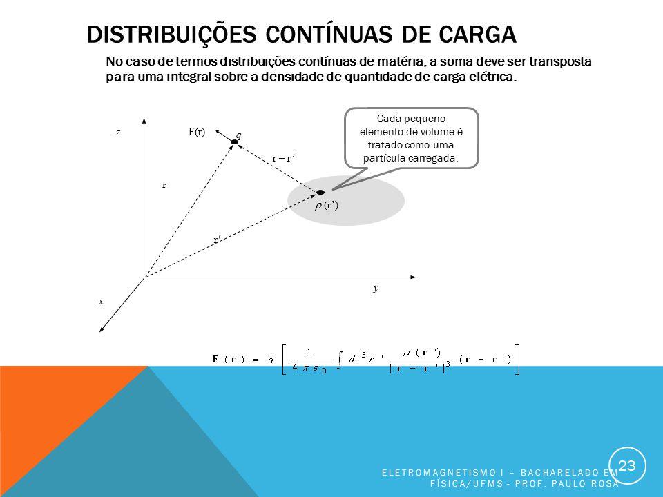 DISTRIBUIÇÕES CONTÍNUAS DE CARGA No caso de termos distribuições contínuas de matéria, a soma deve ser transposta para uma integral sobre a densidade