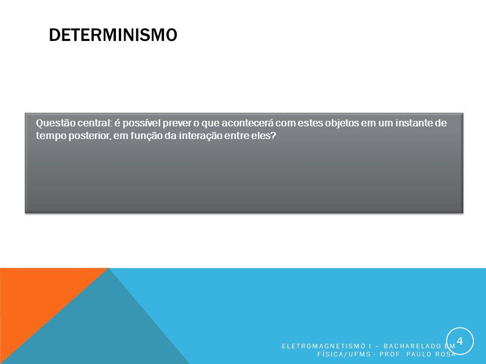 UM EXEMPLO ELETROMAGNETISMO I – BACHARELADO EM FÍSICA/UFMS - PROF. PAULO ROSA 5