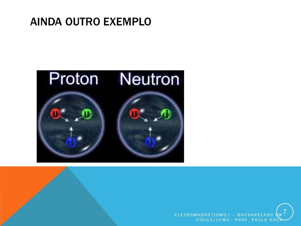 FATOR DETERMINANTE PARA RESPONDER A QUESTÃO FUNDAMENTAL ELETROMAGNETISMO I – BACHARELADO EM FÍSICA/UFMS - PROF.