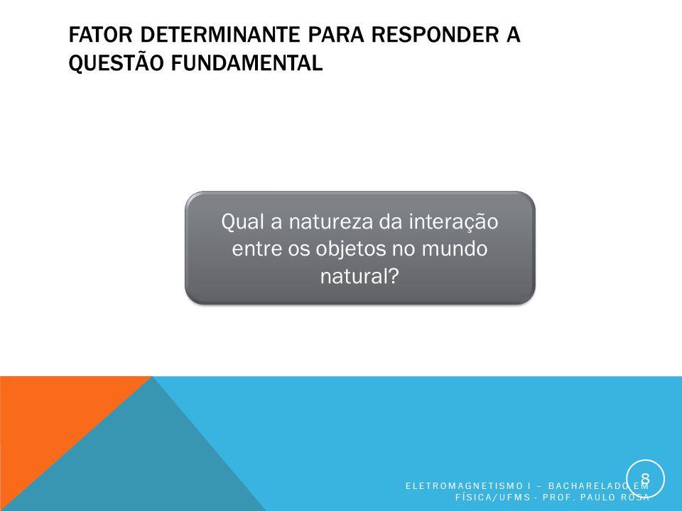 FATOR DETERMINANTE PARA RESPONDER A QUESTÃO FUNDAMENTAL ELETROMAGNETISMO I – BACHARELADO EM FÍSICA/UFMS - PROF. PAULO ROSA 8 Qual a natureza da intera