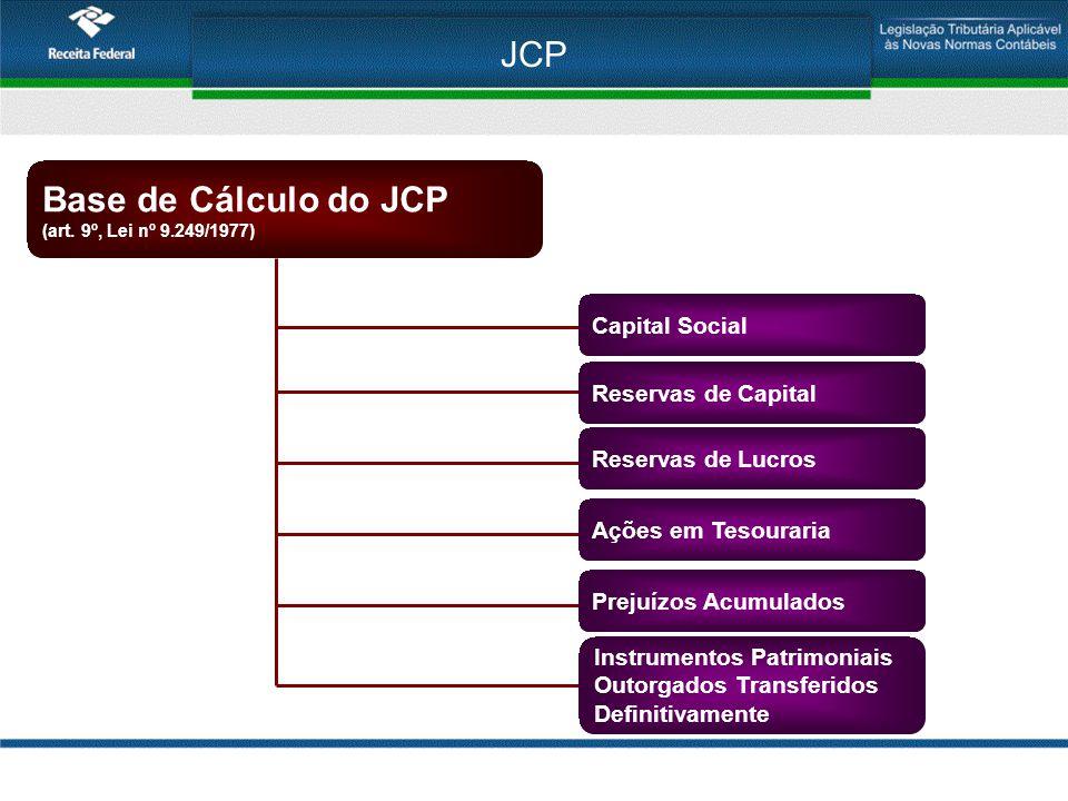 JCP Base de Cálculo do JCP (art.