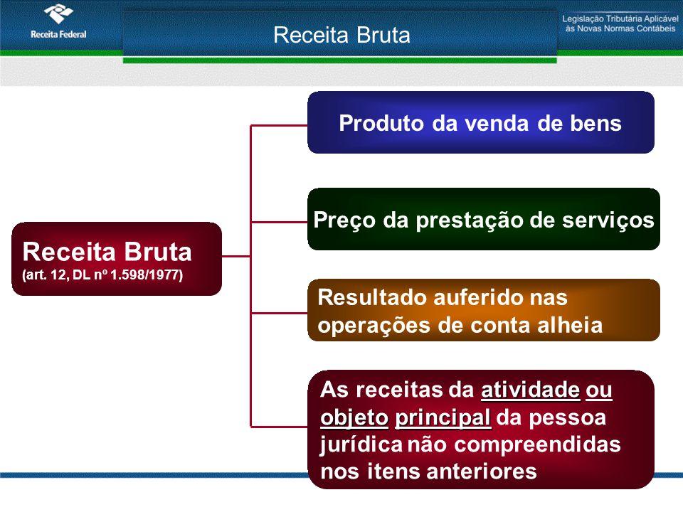 Receita Bruta (-) Devoluções/Vendas Canceladas (-) Descontos Incondicionais Concedidos (-) Tributos sobre a Receita Bruta (-) Juros de AVP Receita Líquida