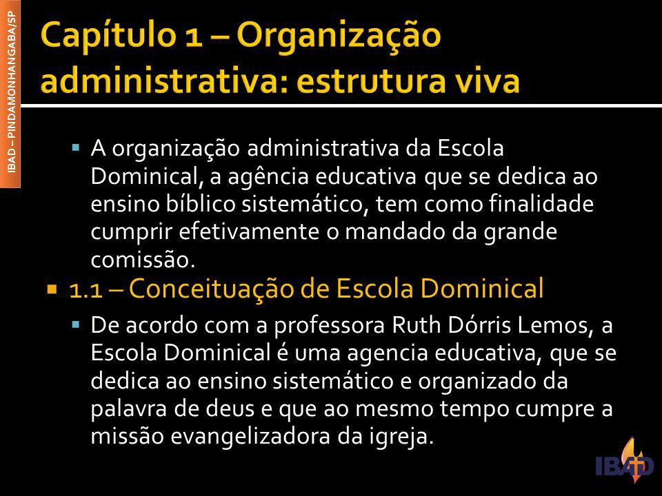 IBAD – PINDAMONHANGABA/SP  A organização administrativa da Escola Dominical, a agência educativa que se dedica ao ensino bíblico sistemático, tem com