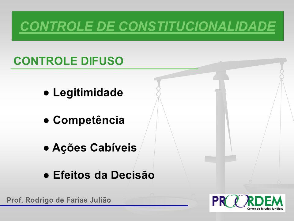 CONTROLE DE CONSTITUCIONALIDADE CONTROLE DIFUSO ● Legitimidade ● Competência ● Ações Cabíveis ● Efeitos da Decisão Prof. Rodrigo de Farias Julião