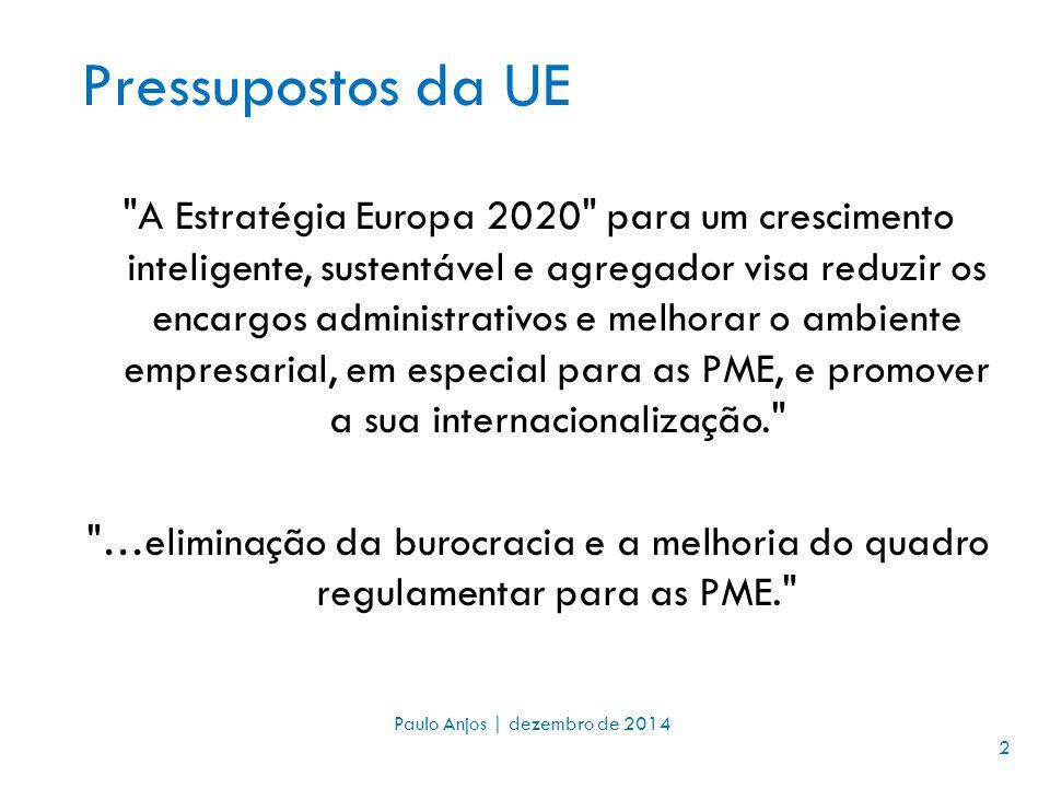 Pressupostos da UE A Estratégia Europa 2020 para um crescimento inteligente, sustentável e agregador visa reduzir os encargos administrativos e melhorar o ambiente empresarial, em especial para as PME, e promover a sua internacionalização. …eliminação da burocracia e a melhoria do quadro regulamentar para as PME. 2 Paulo Anjos | dezembro de 2014 2