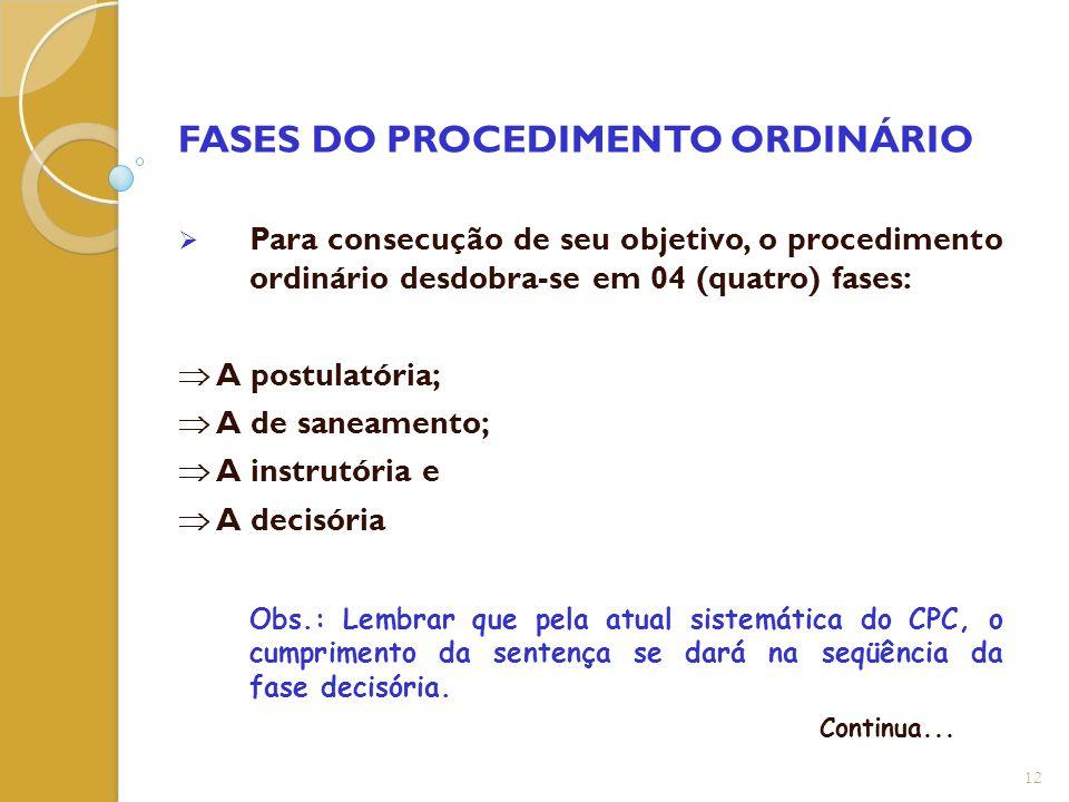 FASES DO PROCEDIMENTO ORDINÁRIO  Para consecução de seu objetivo, o procedimento ordinário desdobra-se em 04 (quatro) fases:  A postulatória;  A de