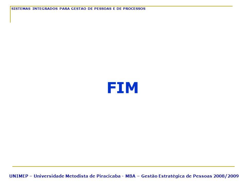 FIM SISTEMAS INTEGRADOS PARA GESTAO DE PESSOAS E DE PROCESSOS UNIMEP – Universidade Metodista de Piracicaba - MBA – Gestão Estratégica de Pessoas 2008