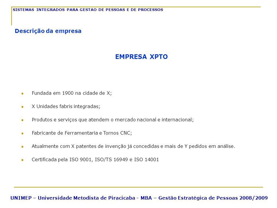 UNIMEP – Universidade Metodista de Piracicaba - MBA – Gestão Estratégica de Pessoas 2008/2009 SISTEMAS INTEGRADOS PARA GESTAO DE PESSOAS E DE PROCESSO