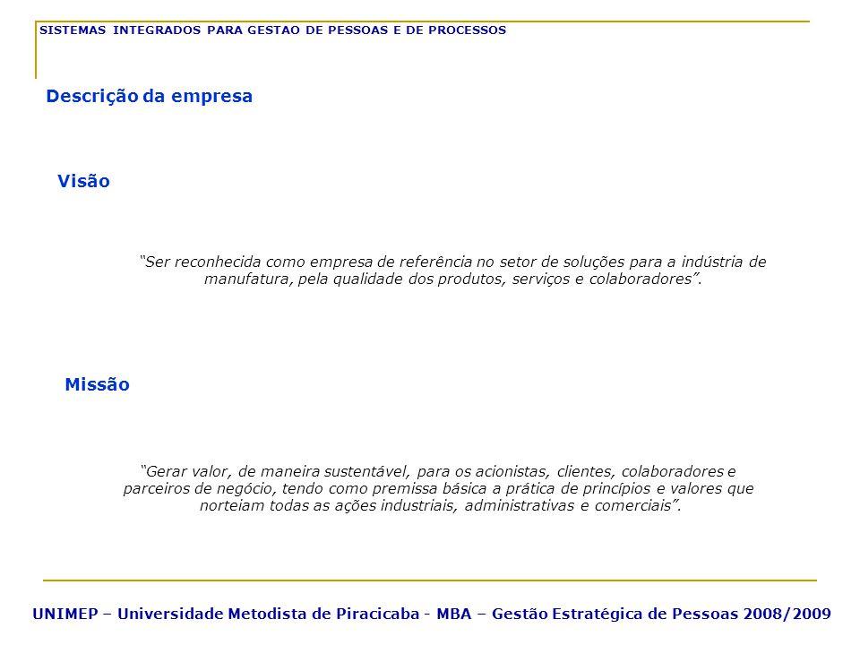 SISTEMAS INTEGRADOS PARA GESTAO DE PESSOAS E DE PROCESSOS Descrição da empresa UNIMEP – Universidade Metodista de Piracicaba - MBA – Gestão Estratégic