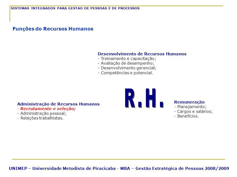 Desenvolvimento de Recursos Humanos - Treinamento e capacitação; - Avaliação de desempenho; - Desenvolvimento gerencial; - Competências e potencial. A