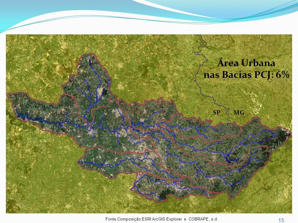 15 SP MG Área Urbana nas Bacias PCJ: 6% Fonte:Composição ESRI ArcGIS Explorer e COBRAPE, s.d.