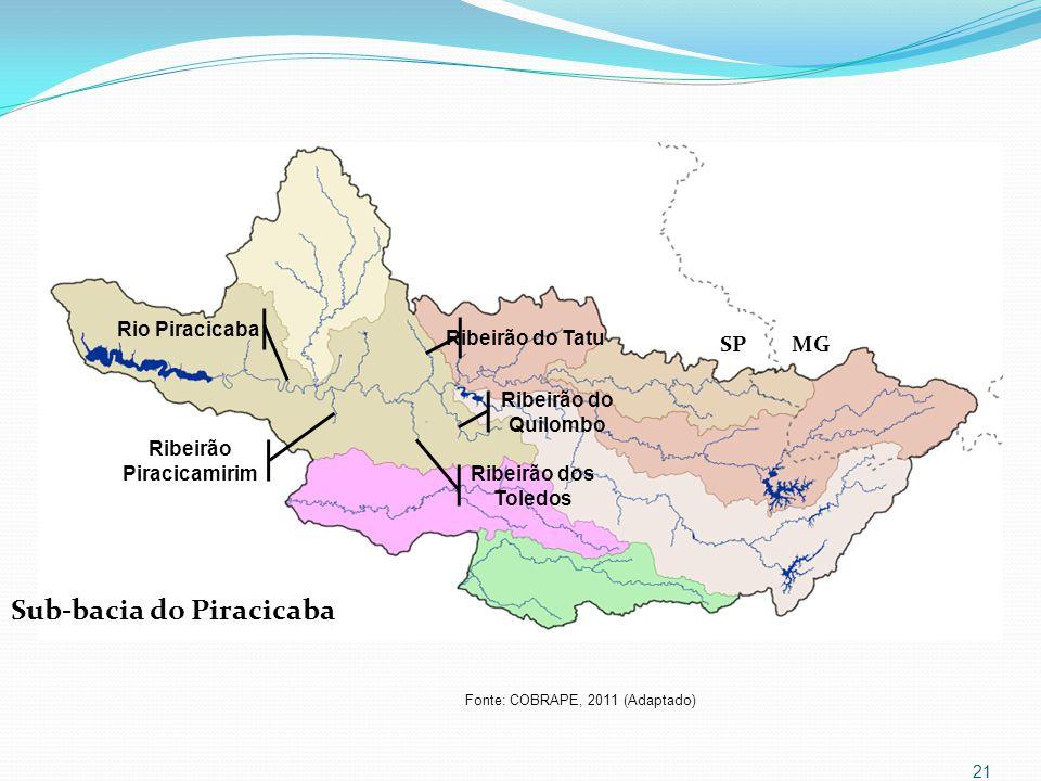 SP MG 21 Ribeirão do Tatu Ribeirão dos Toledos Ribeirão do Quilombo Ribeirão Piracicamirim Rio Piracicaba Sub-bacia do Piracicaba Fonte: COBRAPE, 2011 (Adaptado)