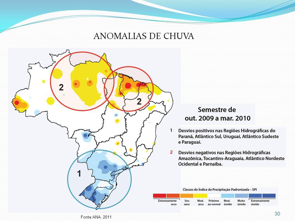 30 Fonte:ANA, 2011 ANOMALIAS DE CHUVA