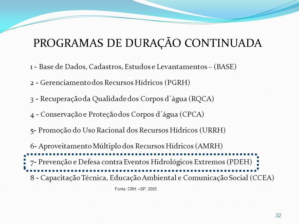 32 1 - Base de Dados, Cadastros, Estudos e Levantamentos – (BASE) 2 - Gerenciamento dos Recursos Hídricos (PGRH) 3 - Recuperação da Qualidade dos Corpos d´água (RQCA) 4 - Conservação e Proteção dos Corpos d´água (CPCA) 5- Promoção do Uso Racional dos Recursos Hídricos (URRH) 6- Aproveitamento Múltiplo dos Recursos Hídricos (AMRH) 7- Prevenção e Defesa contra Eventos Hidrológicos Extremos (PDEH) 8 - Capacitação Técnica, Educação Ambiental e Comunicação Social (CCEA) PROGRAMAS DE DURAÇÃO CONTINUADA Fonte: CRH –SP, 2005
