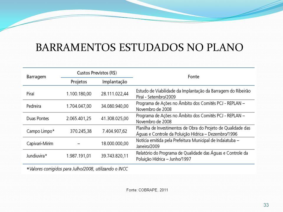 33 BARRAMENTOS ESTUDADOS NO PLANO Fonte: COBRAPE, 2011