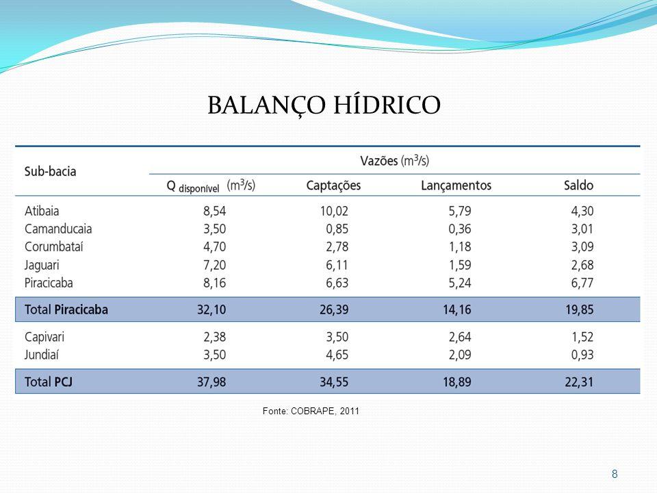 8 BALANÇO HÍDRICO Fonte: COBRAPE, 2011