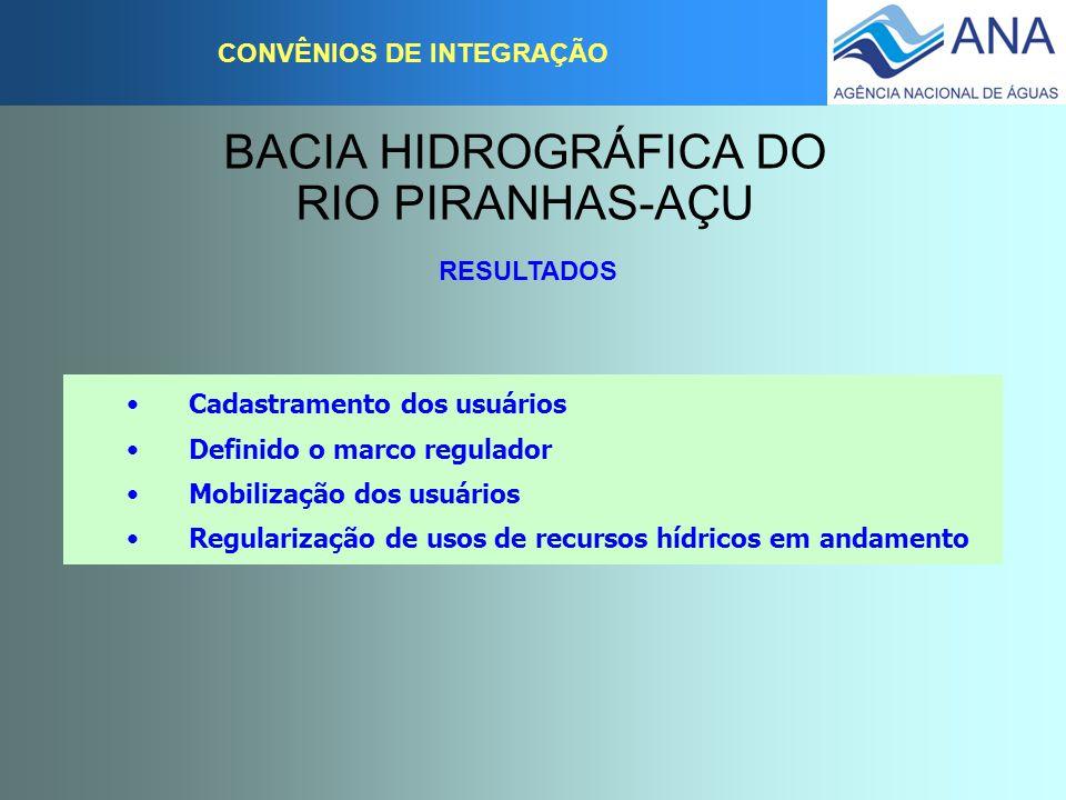BACIA HIDROGRÁFICA DO RIO PIRANHAS-AÇU CONVÊNIOS DE INTEGRAÇÃO RESULTADOS Cadastramento dos usuários Definido o marco regulador Mobilização dos usuári