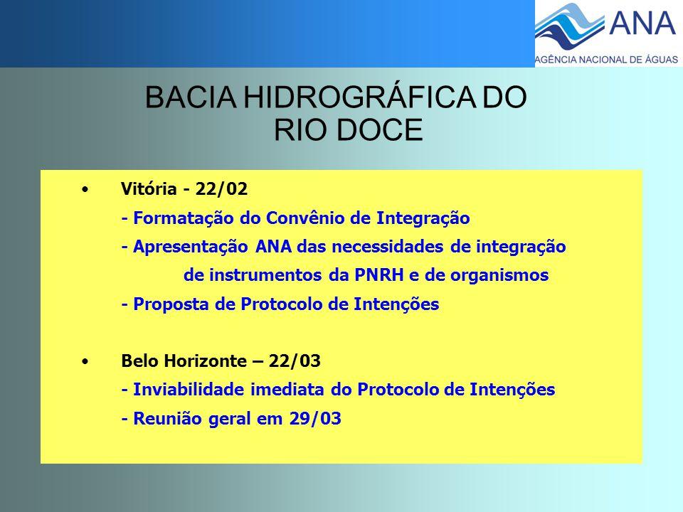 Vitória - 22/02 - Formatação do Convênio de Integração - Apresentação ANA das necessidades de integração de instrumentos da PNRH e de organismos - Pro