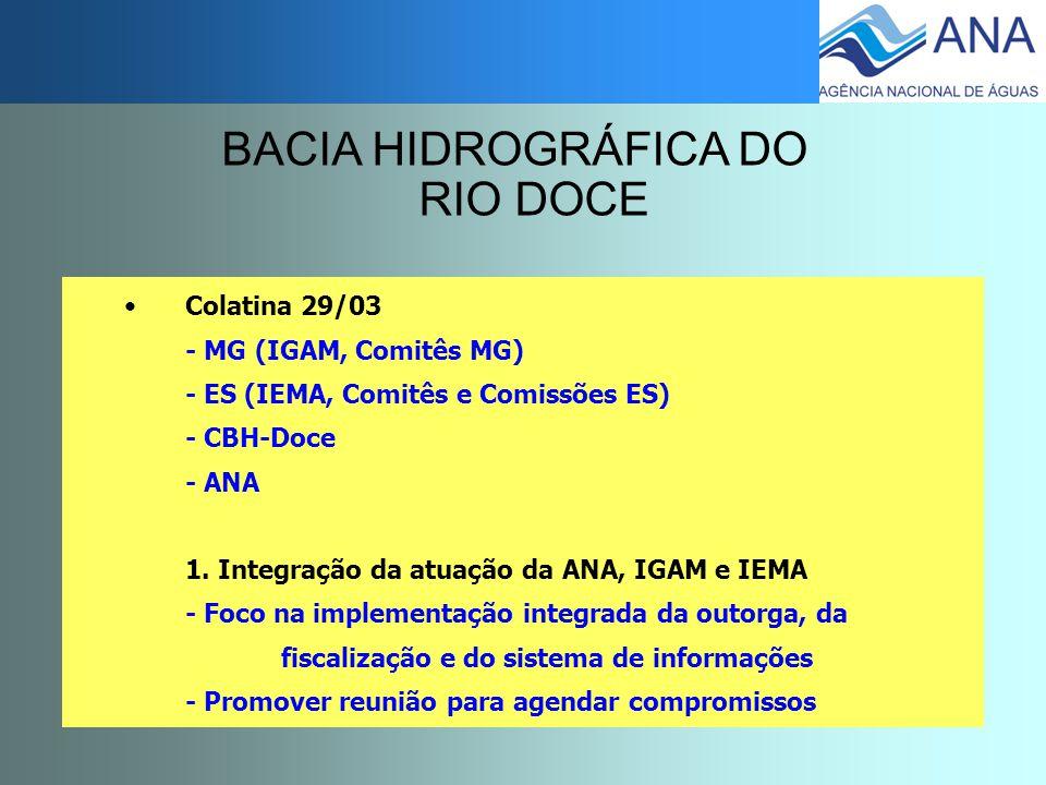 BACIA HIDROGRÁFICA DO RIO DOCE Colatina 29/03 - MG (IGAM, Comitês MG) - ES (IEMA, Comitês e Comissões ES) - CBH-Doce - ANA 1. Integração da atuação da