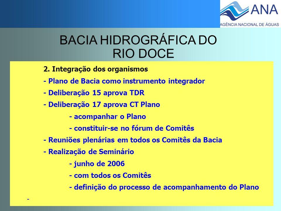 BACIA HIDROGRÁFICA DO RIO DOCE 2. Integração dos organismos - Plano de Bacia como instrumento integrador - Deliberação 15 aprova TDR - Deliberação 17