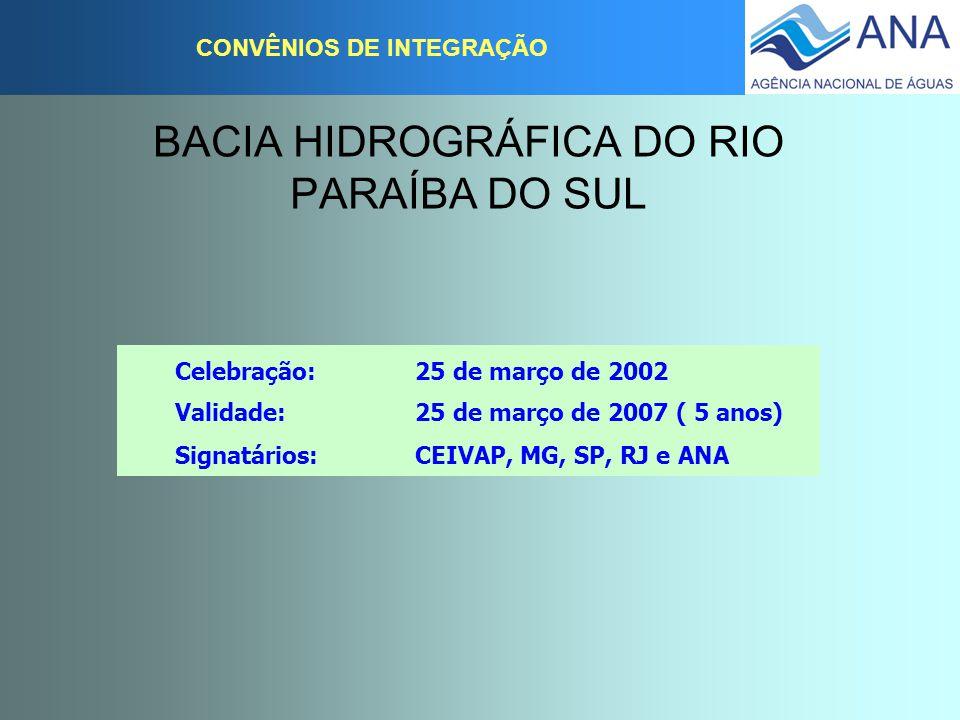 BACIA HIDROGRÁFICA DO RIO PARAÍBA DO SUL CONVÊNIOS DE INTEGRAÇÃO RESULTADOS Plano de Recursos Hídricos – Set / 2002 Cadastramento de Usuários – Mar / 2003 Implementação da Cobrança – Mar / 2003 Aplicação dos Recursos da Cobrança Implantação da Agência de Água – AGEVAP – Set / 2004