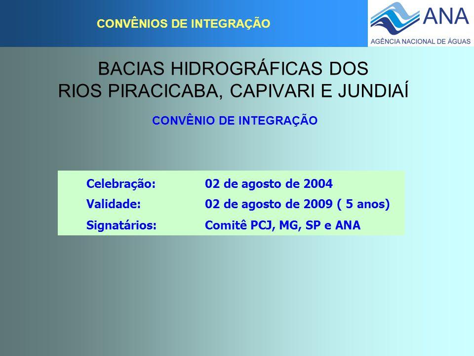 BACIAS HIDROGRÁFICAS DOS RIOS PIRACICABA, CAPIVARI E JUNDIAÍ CONVÊNIOS DE INTEGRAÇÃO RESULTADOS Renovação da Outorga do Sistema Cantareira Delegação da outorga a MG e SP Implantação da Agência de Águas – CONSÓRCIO PCJ Implantação da cobrança pelo uso da água Integração dos bancos de dados