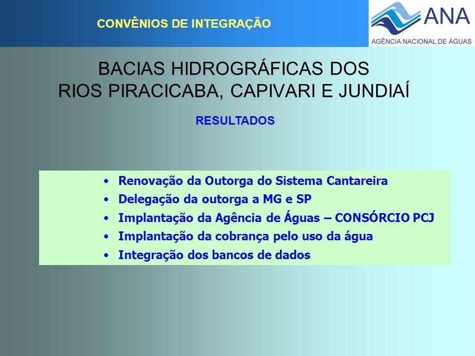 BACIAS HIDROGRÁFICAS DOS RIOS PIRACICABA, CAPIVARI E JUNDIAÍ CONVÊNIOS DE INTEGRAÇÃO RESULTADOS Renovação da Outorga do Sistema Cantareira Delegação d