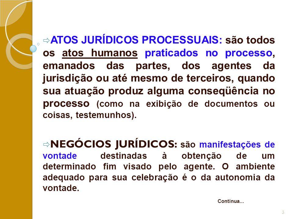  ATOS JURÍDICOS PROCESSUAIS: são todos os atos humanos praticados no processo, emanados das partes, dos agentes da jurisdição ou até mesmo de terceir