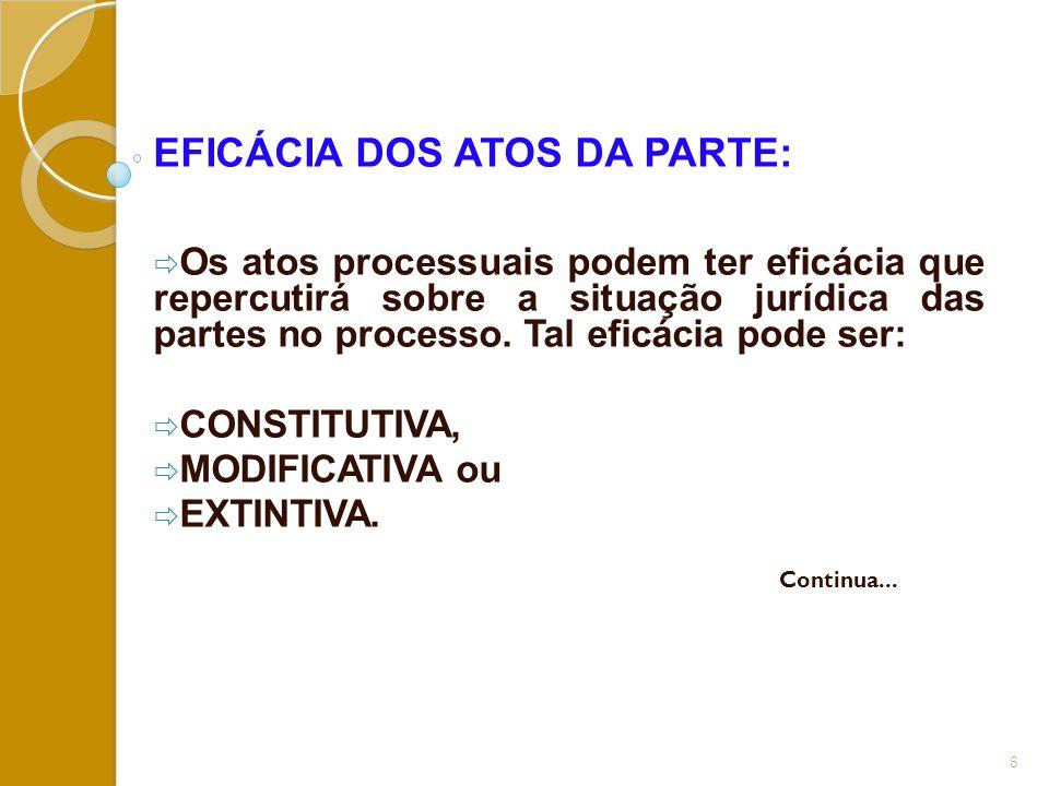 EFICÁCIA DOS ATOS DA PARTE:  Os atos processuais podem ter eficácia que repercutirá sobre a situação jurídica das partes no processo. Tal eficácia po