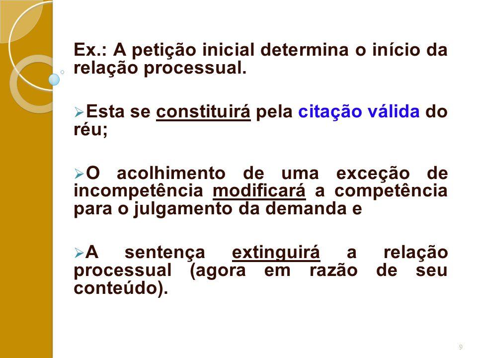Ex.: A petição inicial determina o início da relação processual.  Esta se constituirá pela citação válida do réu;  O acolhimento de uma exceção de i