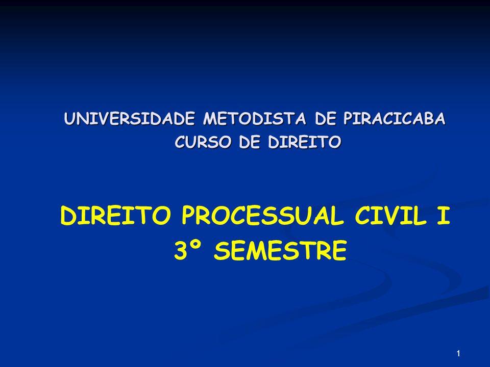 1 UNIVERSIDADE METODISTA DE PIRACICABA CURSO DE DIREITO CURSO DE DIREITO DIREITO PROCESSUAL CIVIL I 3º SEMESTRE