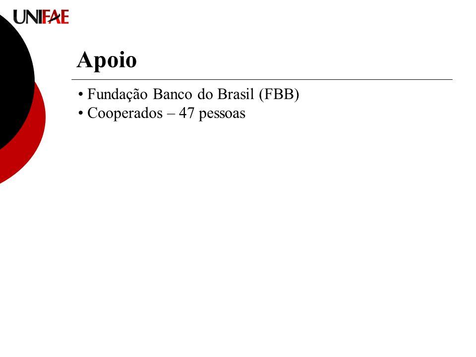 Fundação Banco do Brasil (FBB) Cooperados – 47 pessoas Apoio