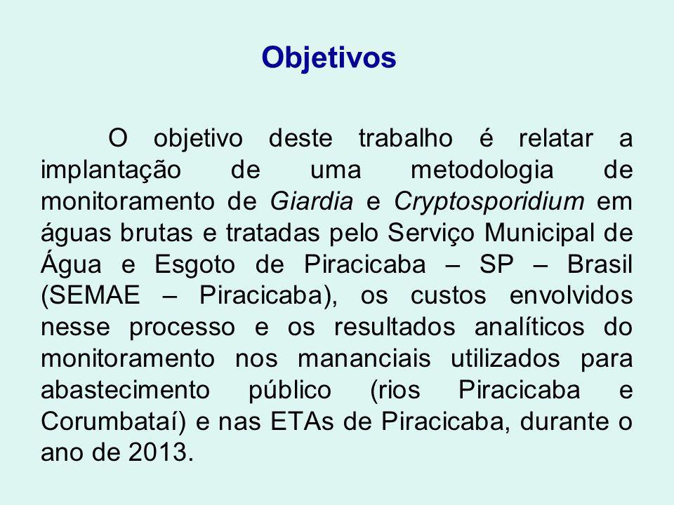 O objetivo deste trabalho é relatar a implantação de uma metodologia de monitoramento de Giardia e Cryptosporidium em águas brutas e tratadas pelo Serviço Municipal de Água e Esgoto de Piracicaba – SP – Brasil (SEMAE – Piracicaba), os custos envolvidos nesse processo e os resultados analíticos do monitoramento nos mananciais utilizados para abastecimento público (rios Piracicaba e Corumbataí) e nas ETAs de Piracicaba, durante o ano de 2013.