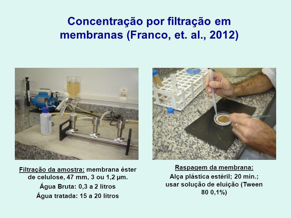 Concentração por filtração em membranas (Franco, et.