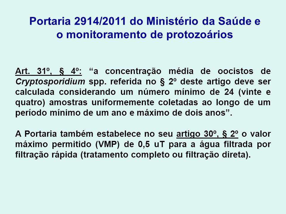 Portaria 2914/2011 do Ministério da Saúde e o monitoramento de protozoários Art.