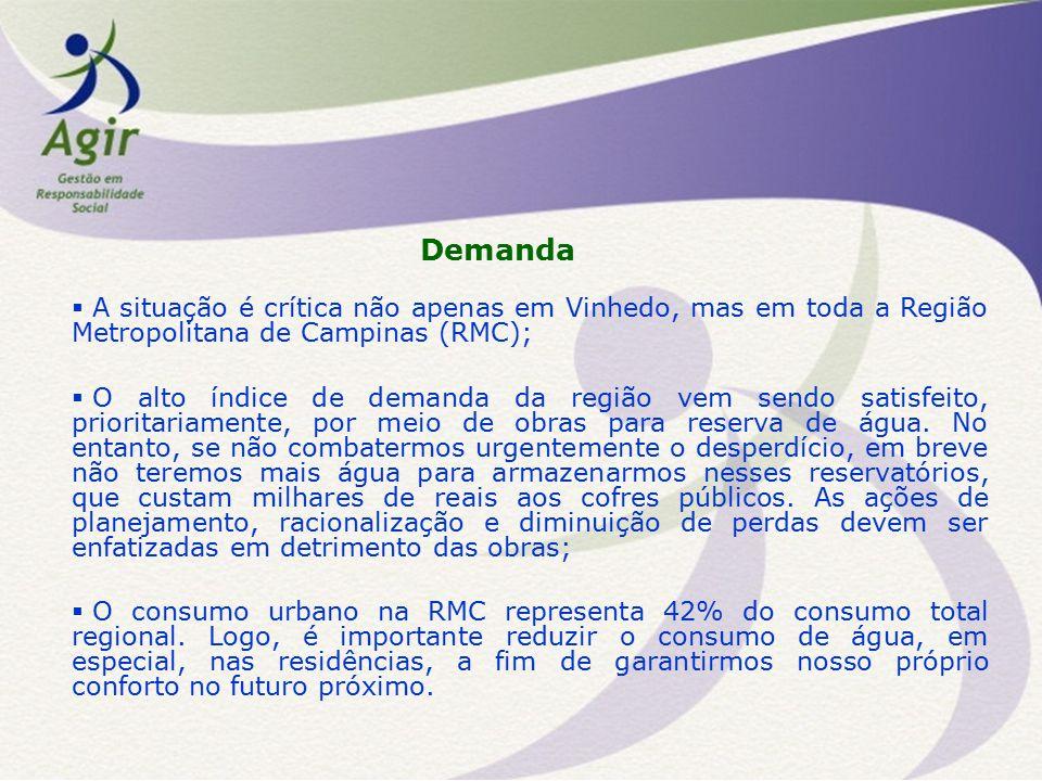 Demanda  A situação é crítica não apenas em Vinhedo, mas em toda a Região Metropolitana de Campinas (RMC);  O alto índice de demanda da região vem sendo satisfeito, prioritariamente, por meio de obras para reserva de água.