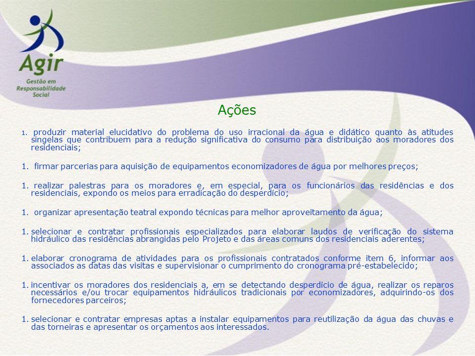 Ações 1.