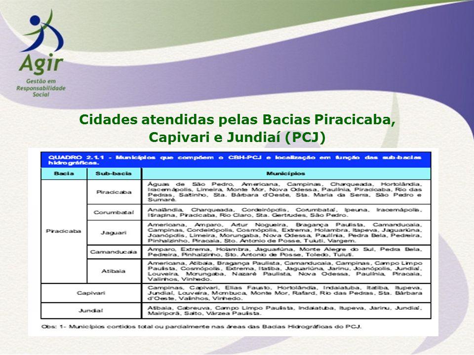 Cidades atendidas pelas Bacias Piracicaba, Capivari e Jundiaí (PCJ)