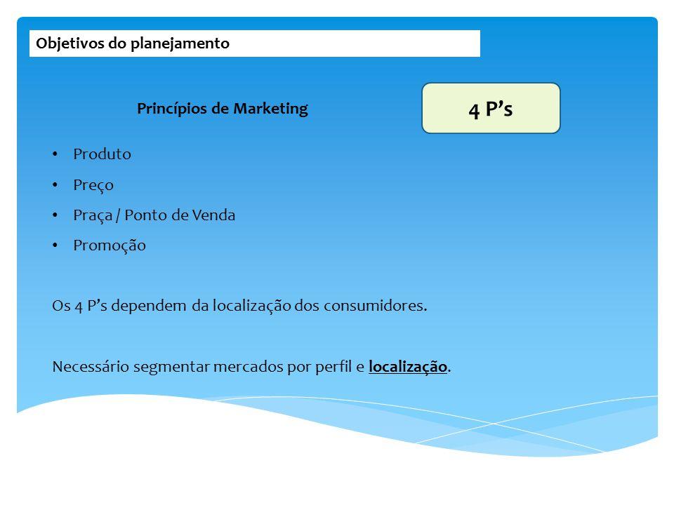 Produto Preço Praça / Ponto de Venda Promoção Os 4 P's dependem da localização dos consumidores. Necessário segmentar mercados por perfil e localizaçã