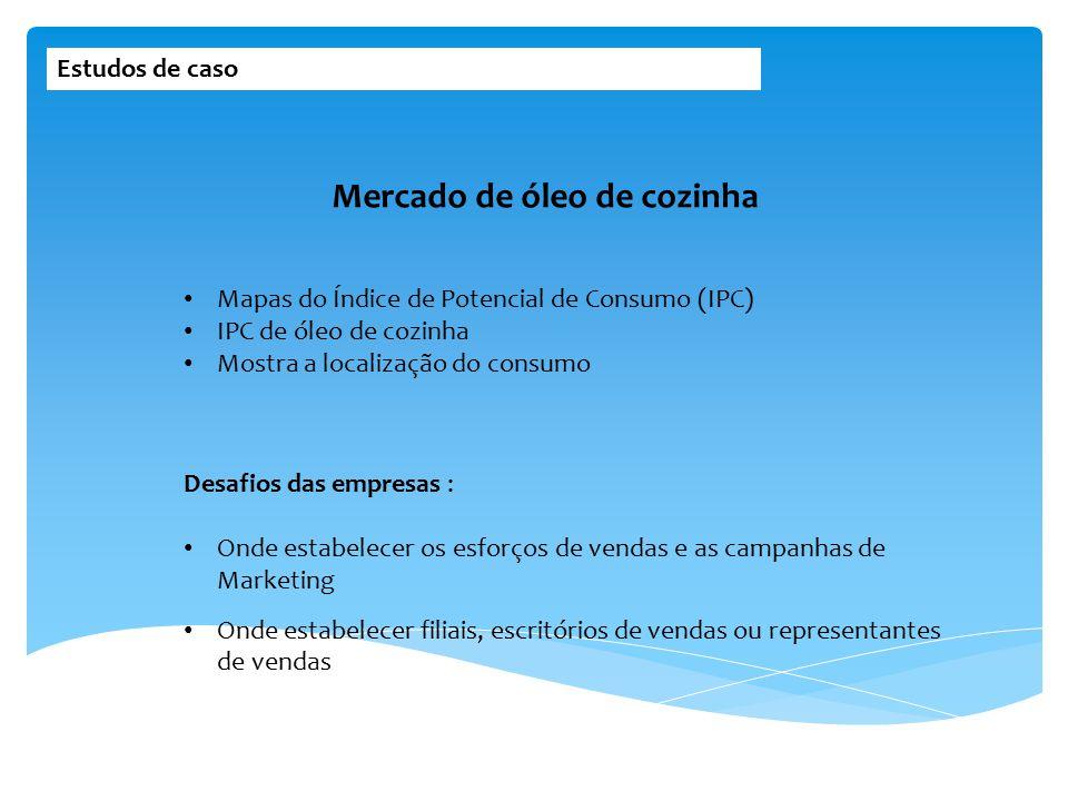 Estudos de caso Mapas do Índice de Potencial de Consumo (IPC) IPC de óleo de cozinha Mostra a localização do consumo Mercado de óleo de cozinha Desafi
