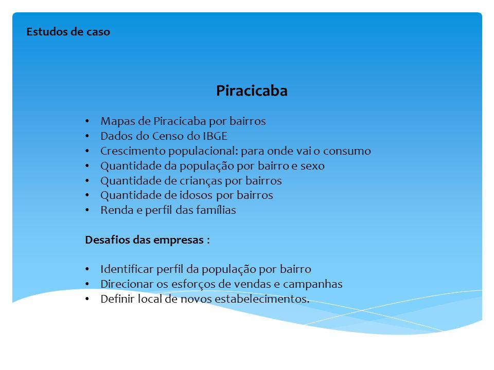 Estudos de caso Mapas de Piracicaba por bairros Dados do Censo do IBGE Crescimento populacional: para onde vai o consumo Quantidade da população por b