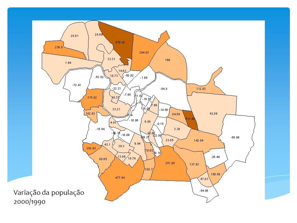 Variação da população 2000/1990
