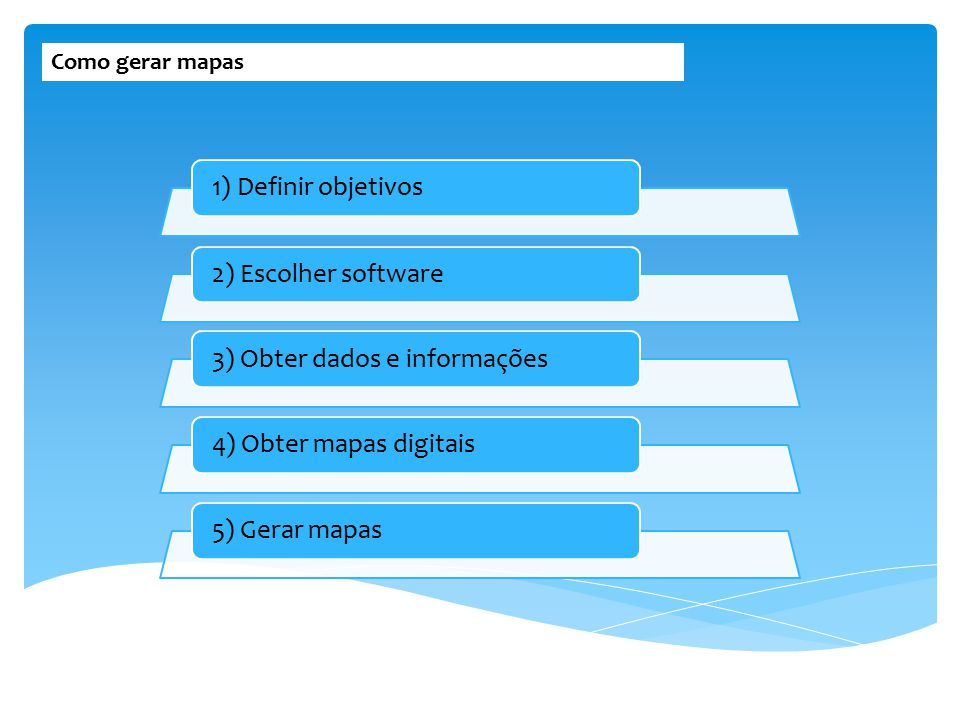 1) Definir objetivos2) Escolher software3) Obter dados e informações4) Obter mapas digitais5) Gerar mapas