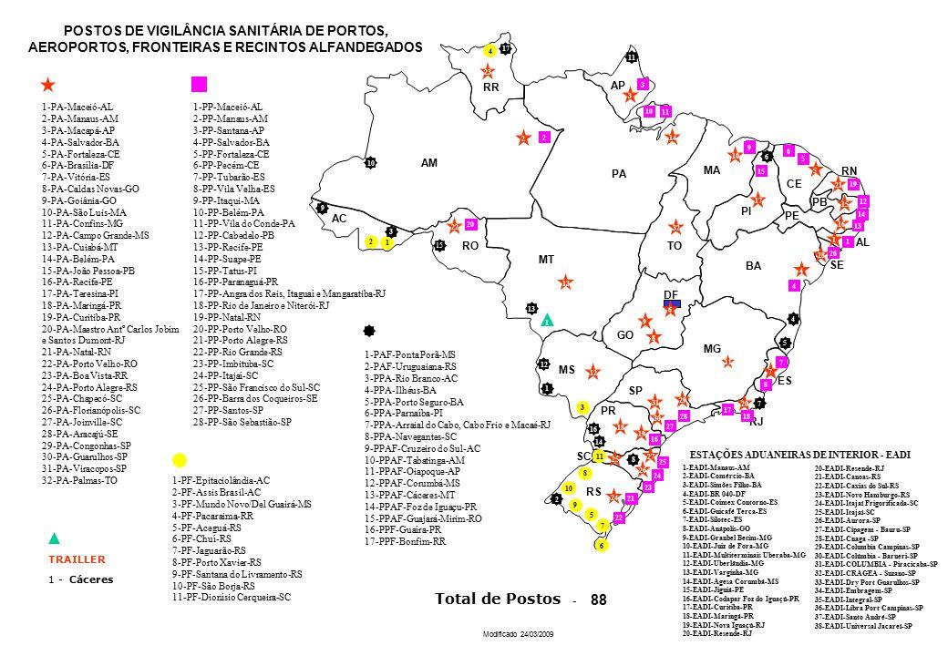1-PAF-Ponta Porã-MS 2-PAF-Uruguaiana-RS 3-PPA-Rio Branco-AC 4-PPA-Ilhéus-BA 5-PPA-Porto Seguro-BA 6-PPA-Parnaíba-PI 7-PPA-Arraial do Cabo, Cabo Frio e