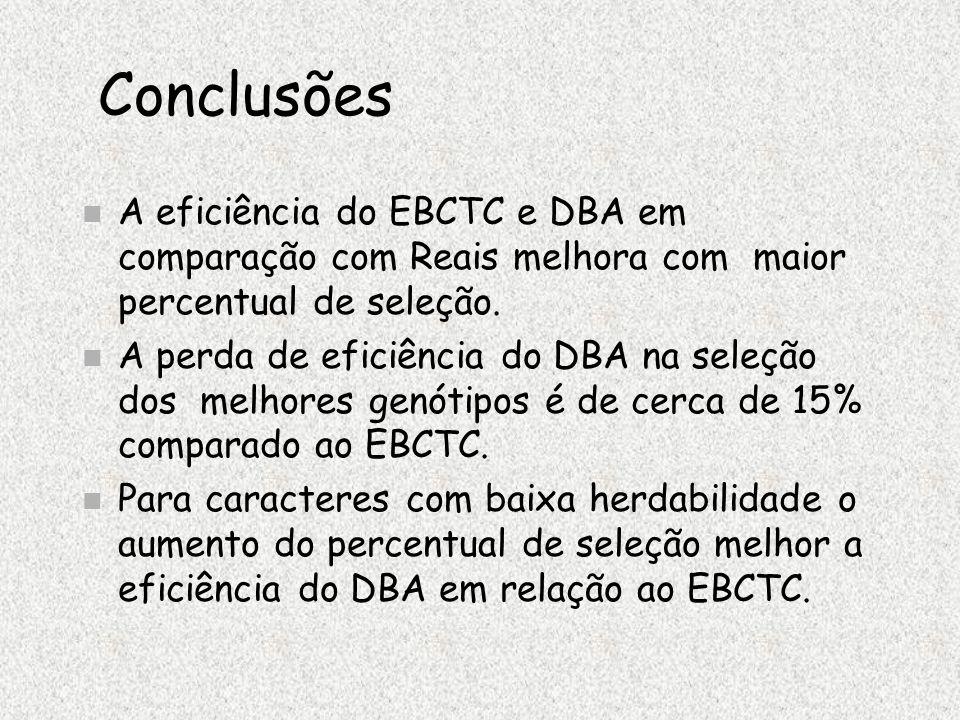 Referências Bibliográficas DUARTE, J.B.