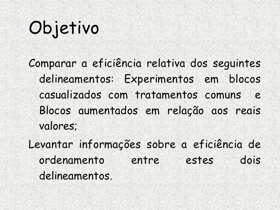 Desenvolvimento Experimento em blocos casualizados com tratamentos comuns (EBCTC); Delineamento em blocos aumentados (DBA); Simulação baseada no layout de um grupo de experimentos em blocos casualizados com tratamentos comuns, sendo: